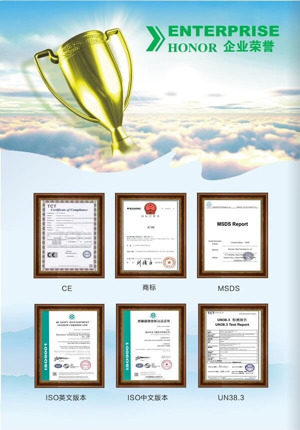 lithium battery Certifications